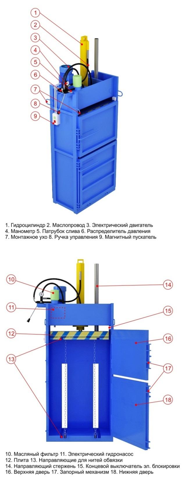 Гидравлический пресс инструкция по эксплуатации